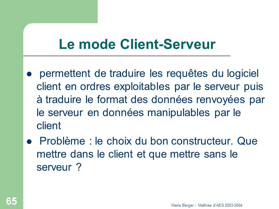 Le mode Client-Serveur