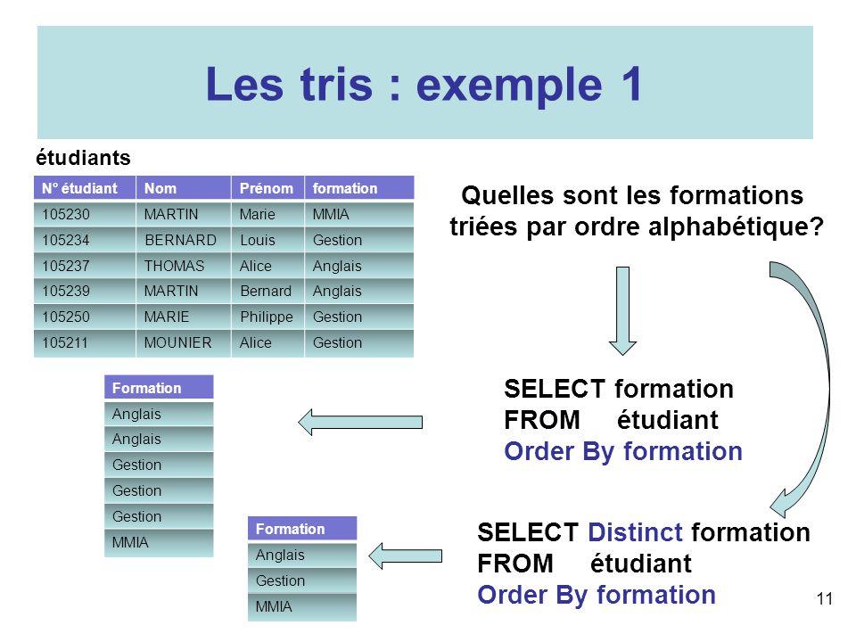 Quelles sont les formations triées par ordre alphabétique
