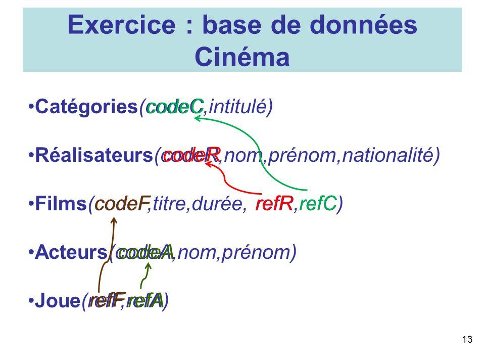 Exercice : base de données Cinéma