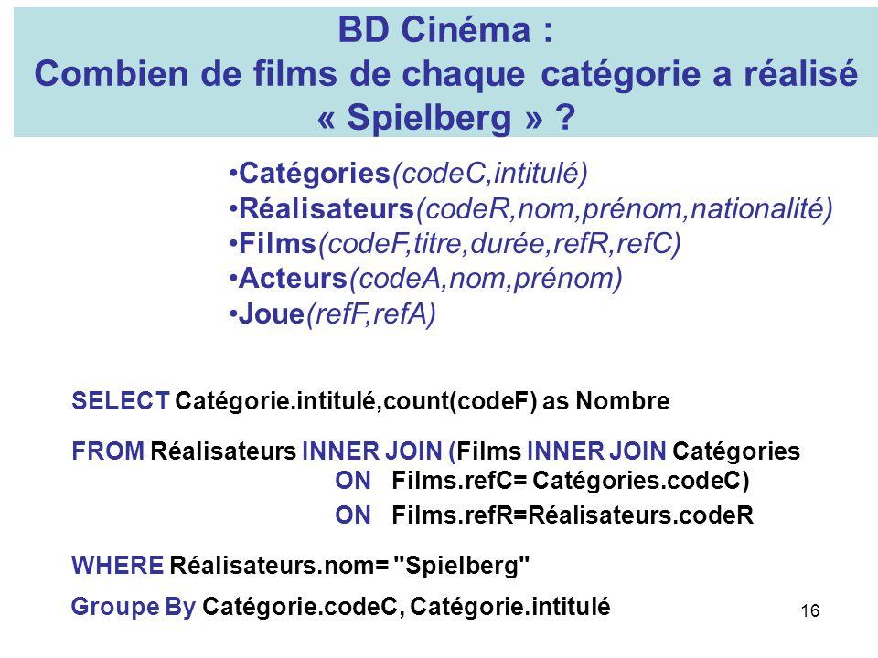 Combien de films de chaque catégorie a réalisé « Spielberg »