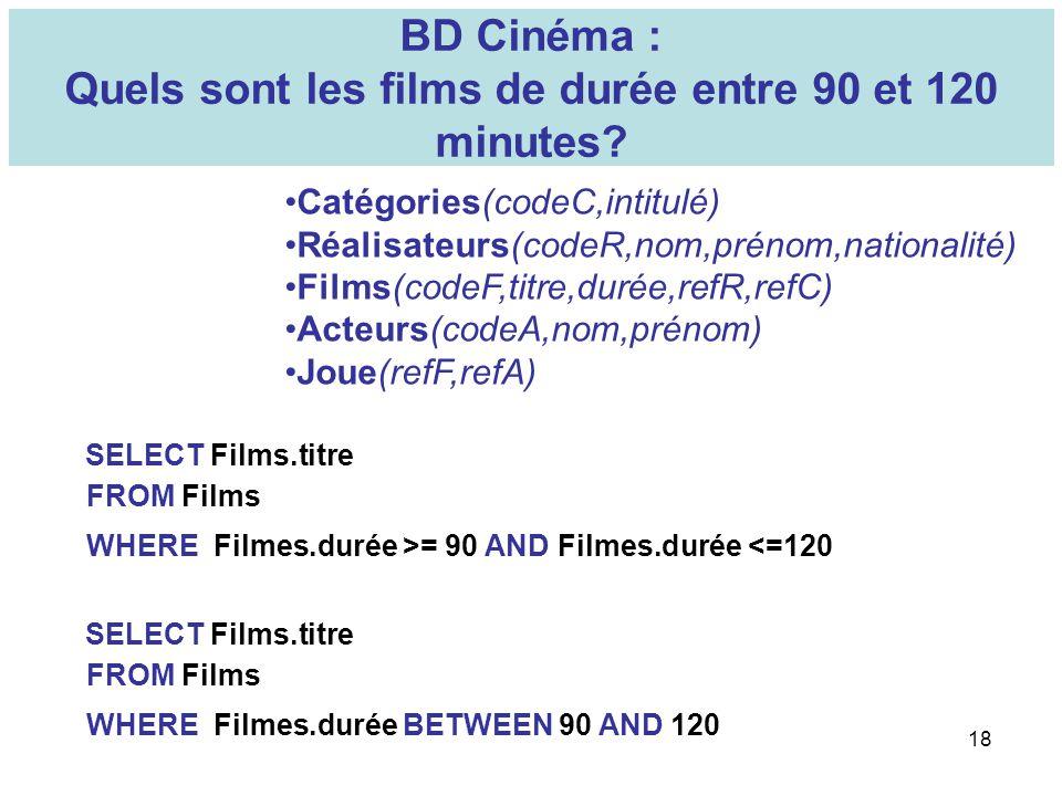 Quels sont les films de durée entre 90 et 120 minutes