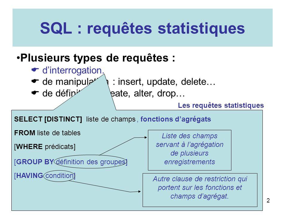 SQL : requêtes statistiques