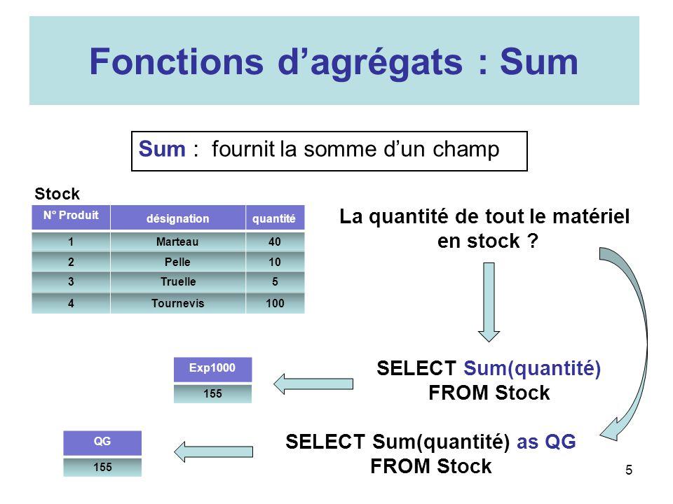 Fonctions d'agrégats : Sum