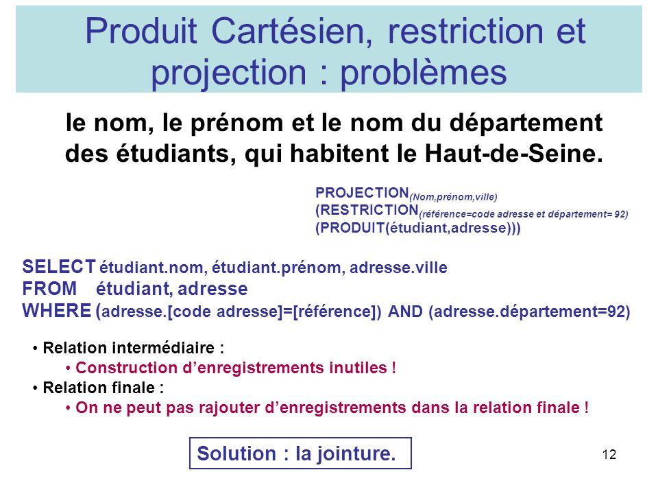 Produit Cartésien, restriction et projection : problèmes