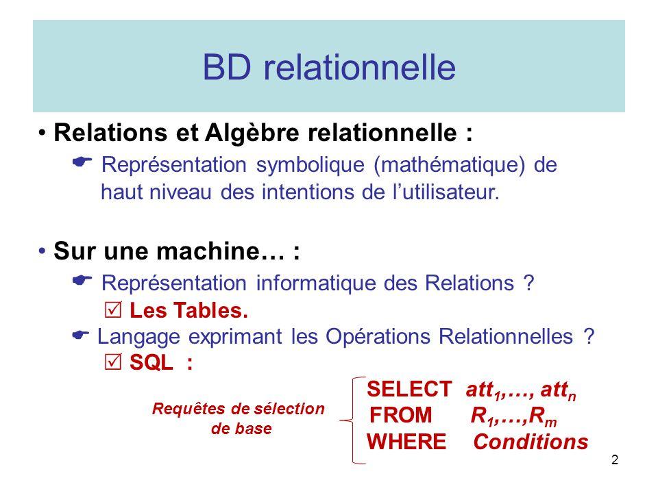 BD relationnelle Relations et Algèbre relationnelle :
