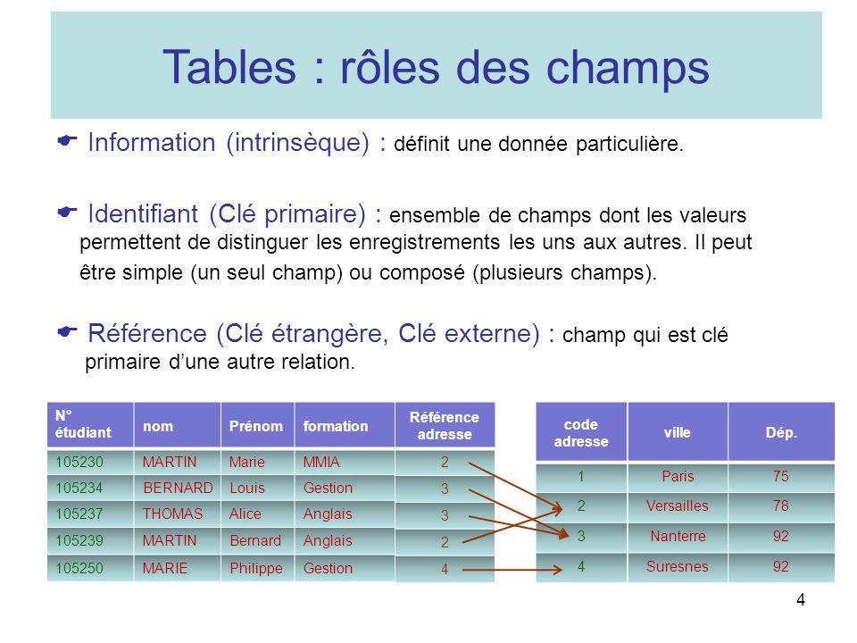 Tables : rôles des champs
