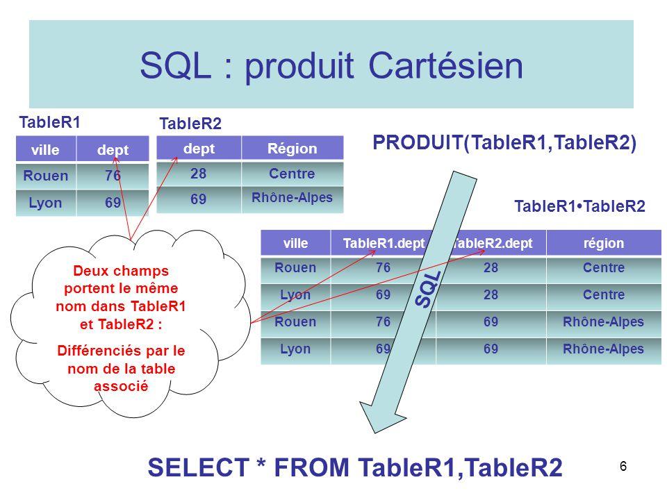 SQL : produit Cartésien