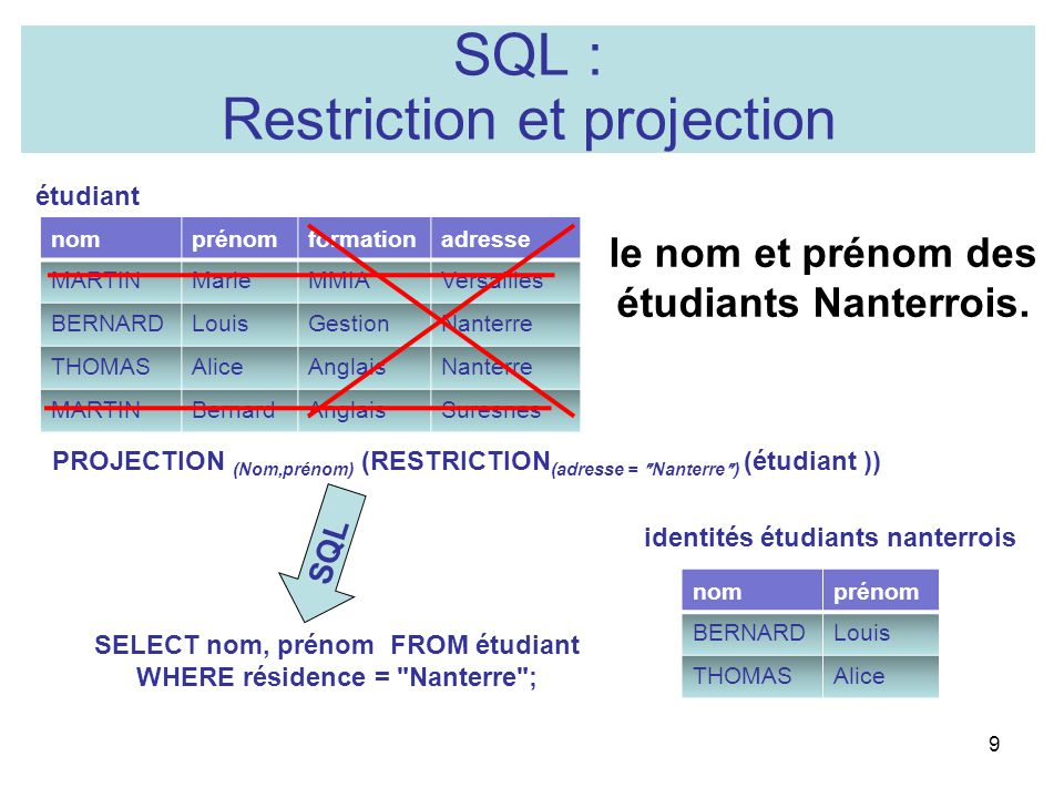 SQL : Restriction et projection