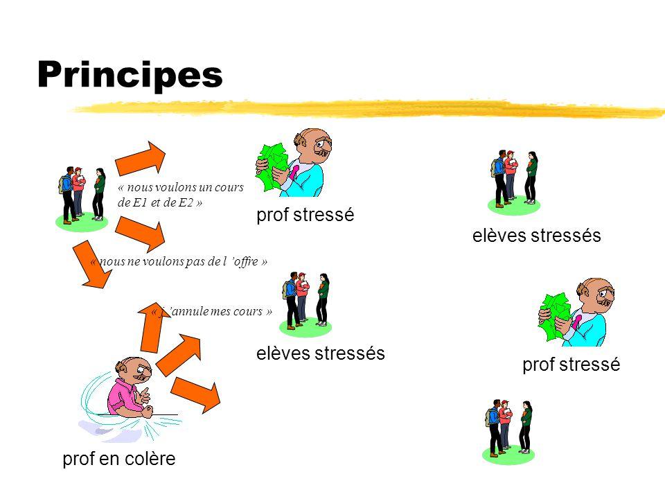 Principes prof stressé elèves stressés elèves stressés prof stressé
