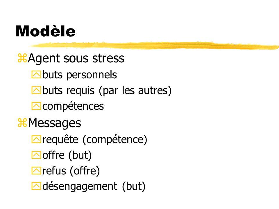 Modèle Agent sous stress Messages buts personnels