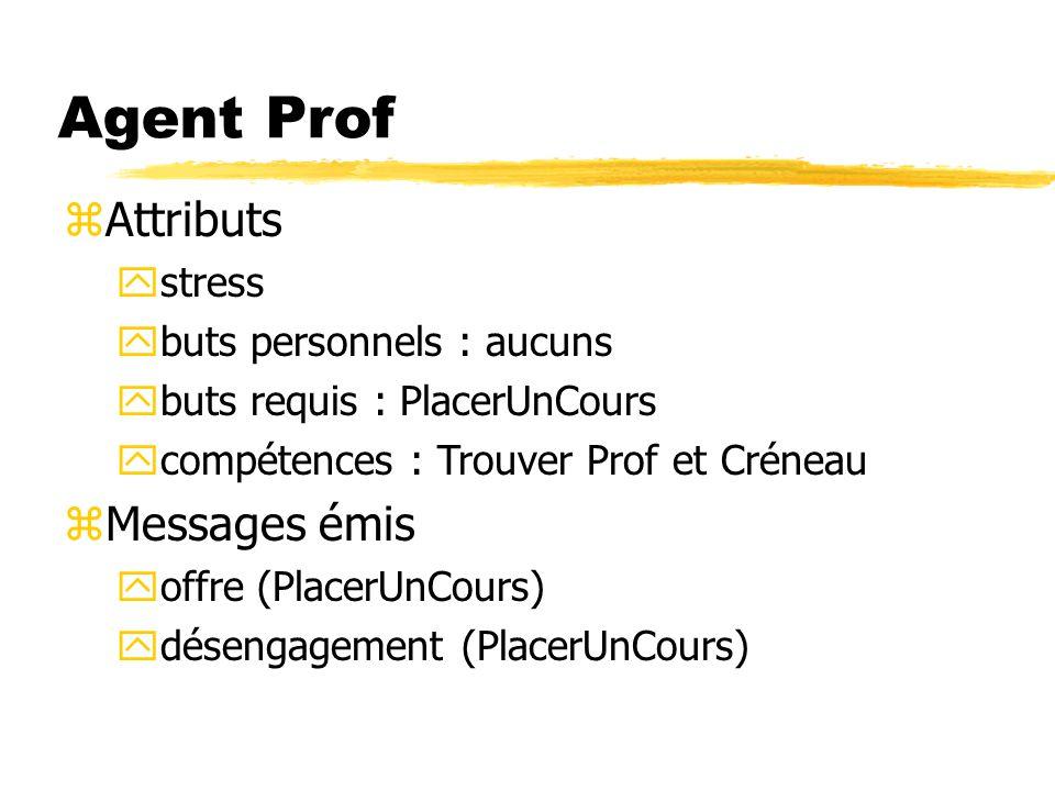 Agent Prof Attributs Messages émis stress buts personnels : aucuns