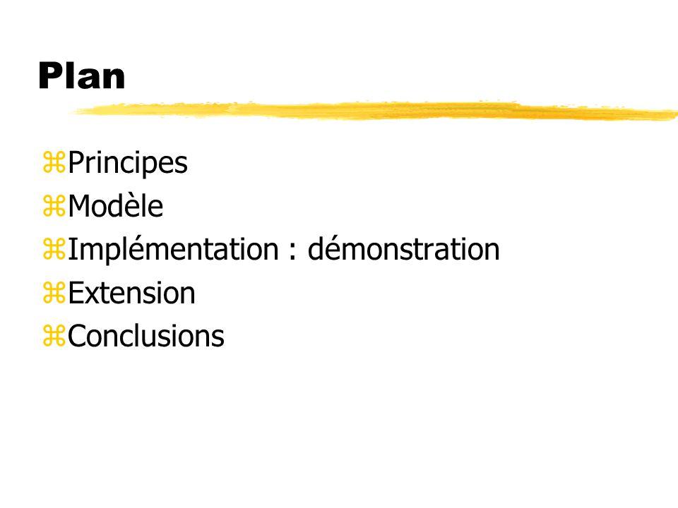 Plan Principes Modèle Implémentation : démonstration Extension