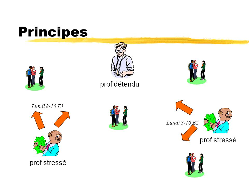 Principes prof détendu prof stressé prof stressé Lundi 8-10 E1
