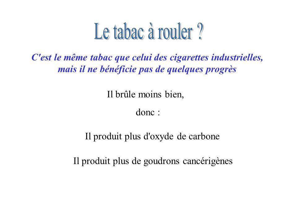 Le tabac à rouler C est le même tabac que celui des cigarettes industrielles, mais il ne bénéficie pas de quelques progrès.