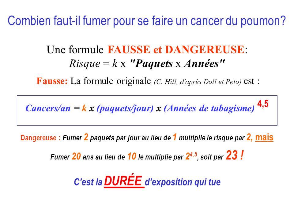 Combien faut-il fumer pour se faire un cancer du poumon