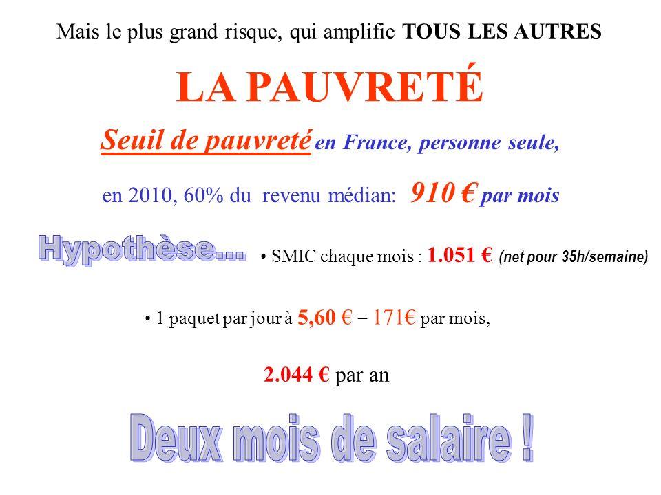 Seuil de pauvreté en France, personne seule,