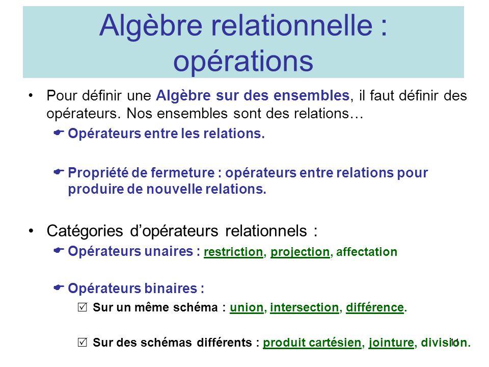 Algèbre relationnelle : opérations