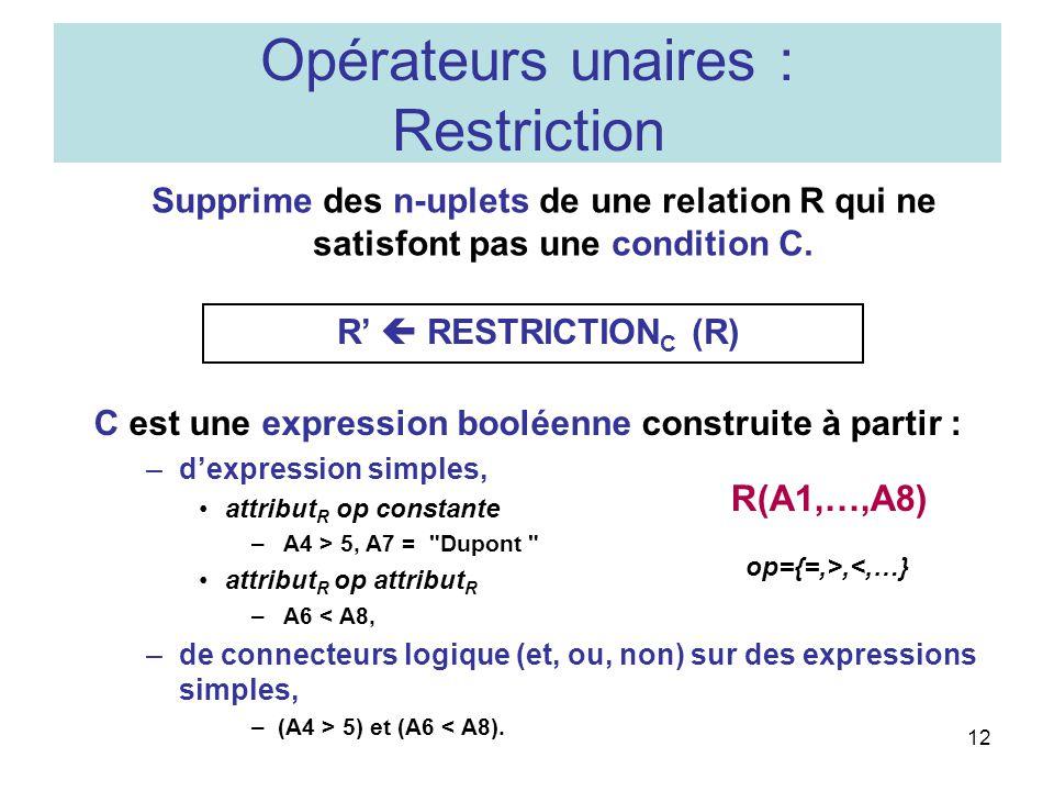 Opérateurs unaires : Restriction