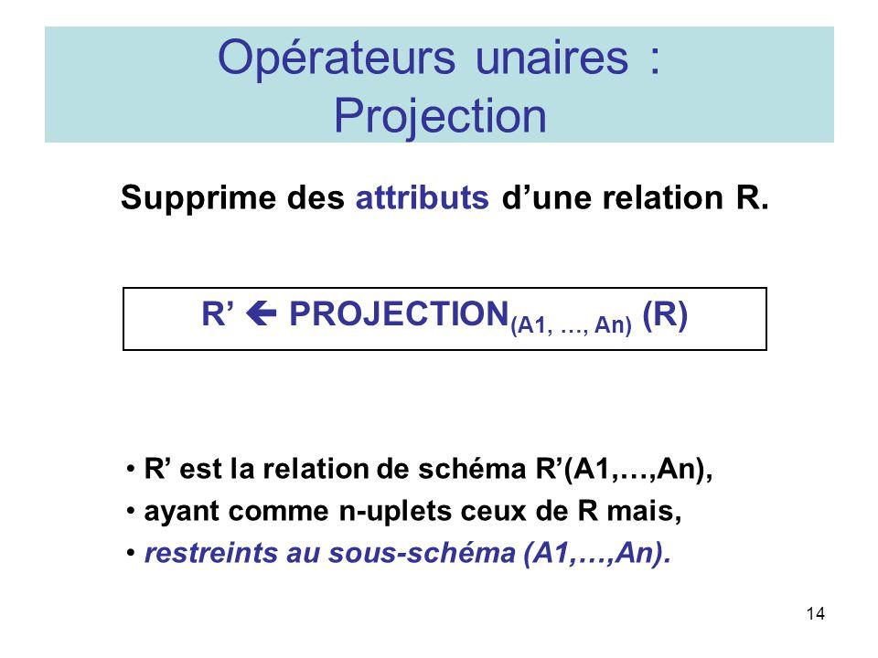 Opérateurs unaires : Projection