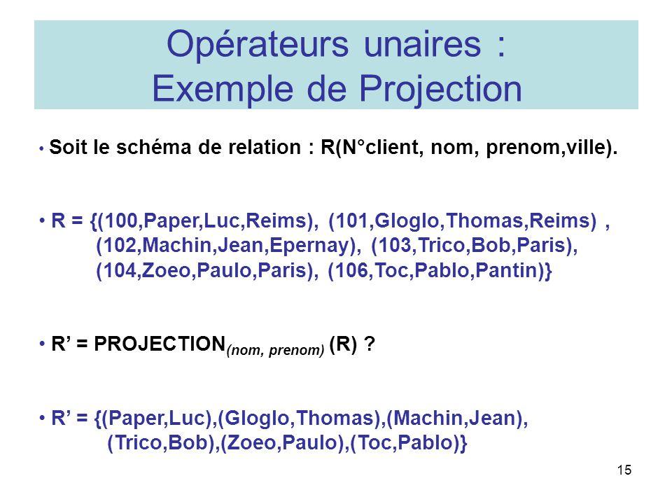 Opérateurs unaires : Exemple de Projection