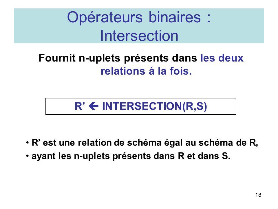 Opérateurs binaires : Intersection