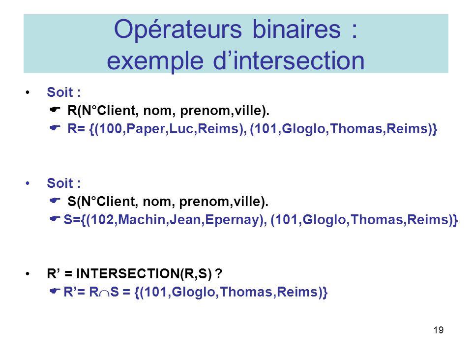 Opérateurs binaires : exemple d'intersection