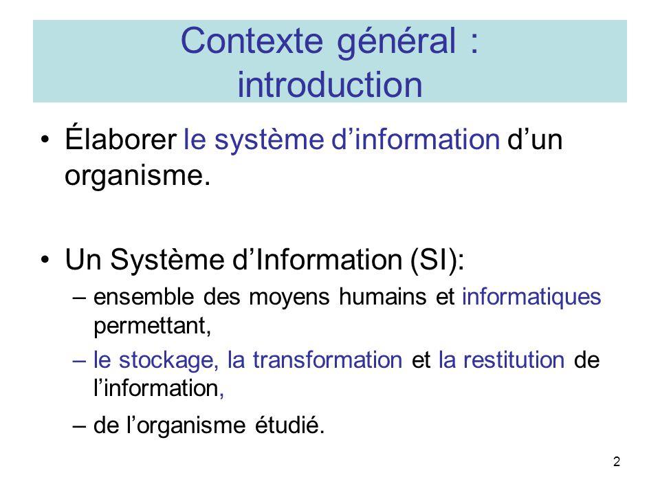 Contexte général : introduction