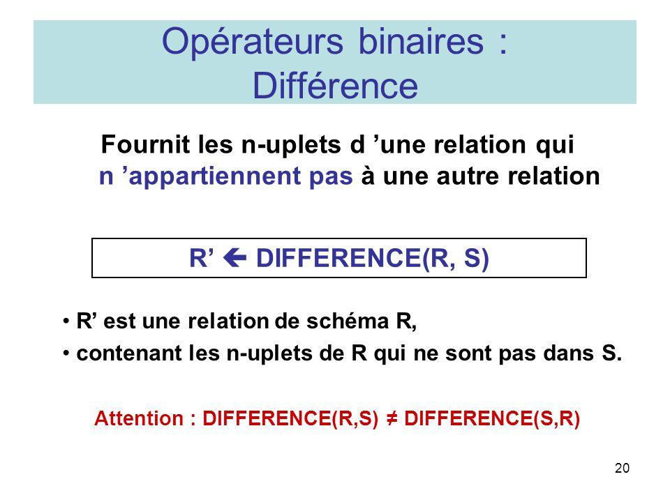 Opérateurs binaires : Différence