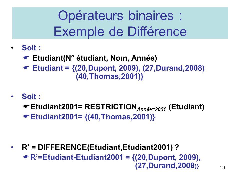 Opérateurs binaires : Exemple de Différence