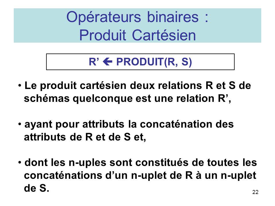 Opérateurs binaires : Produit Cartésien