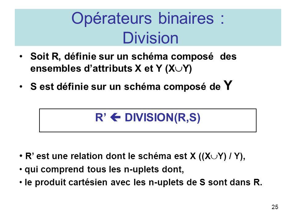 Opérateurs binaires : Division