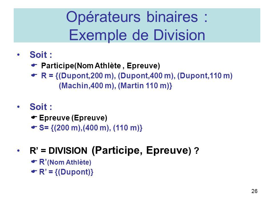 Opérateurs binaires : Exemple de Division