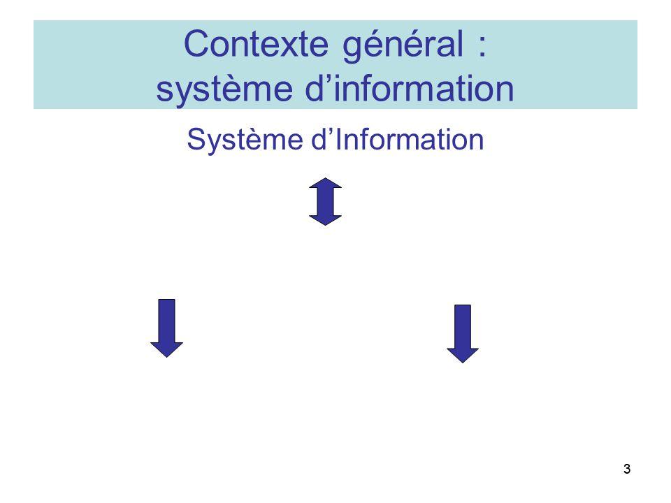 Contexte général : système d'information