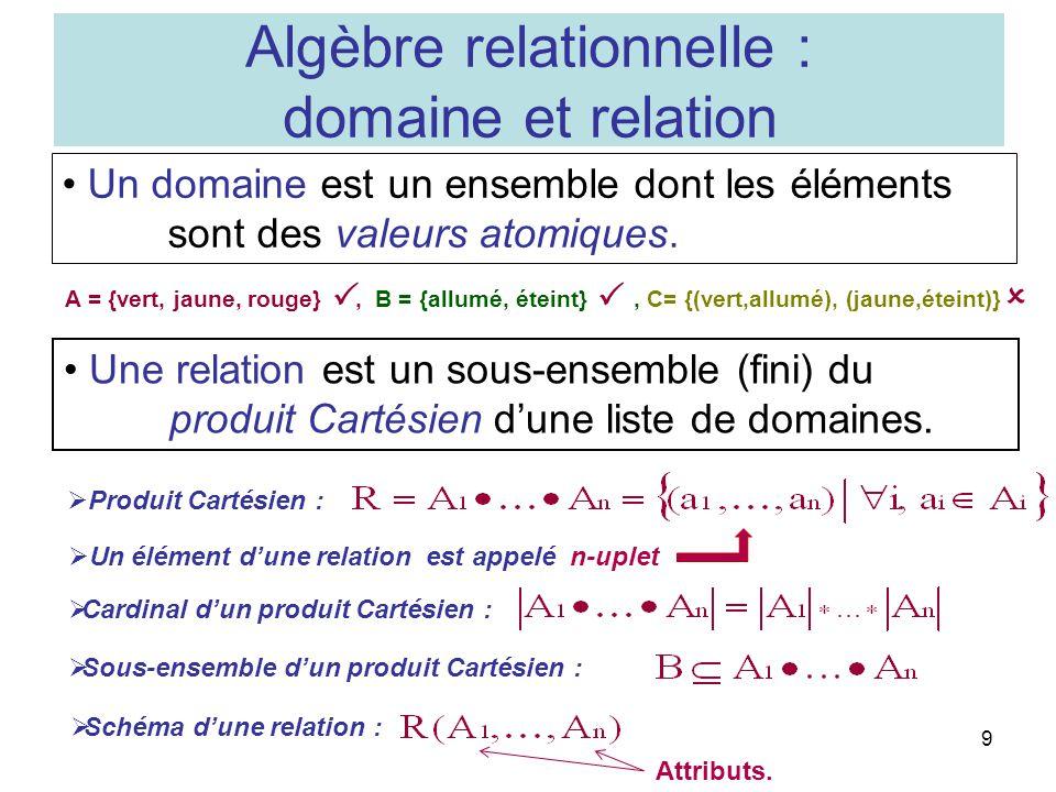 Algèbre relationnelle : domaine et relation