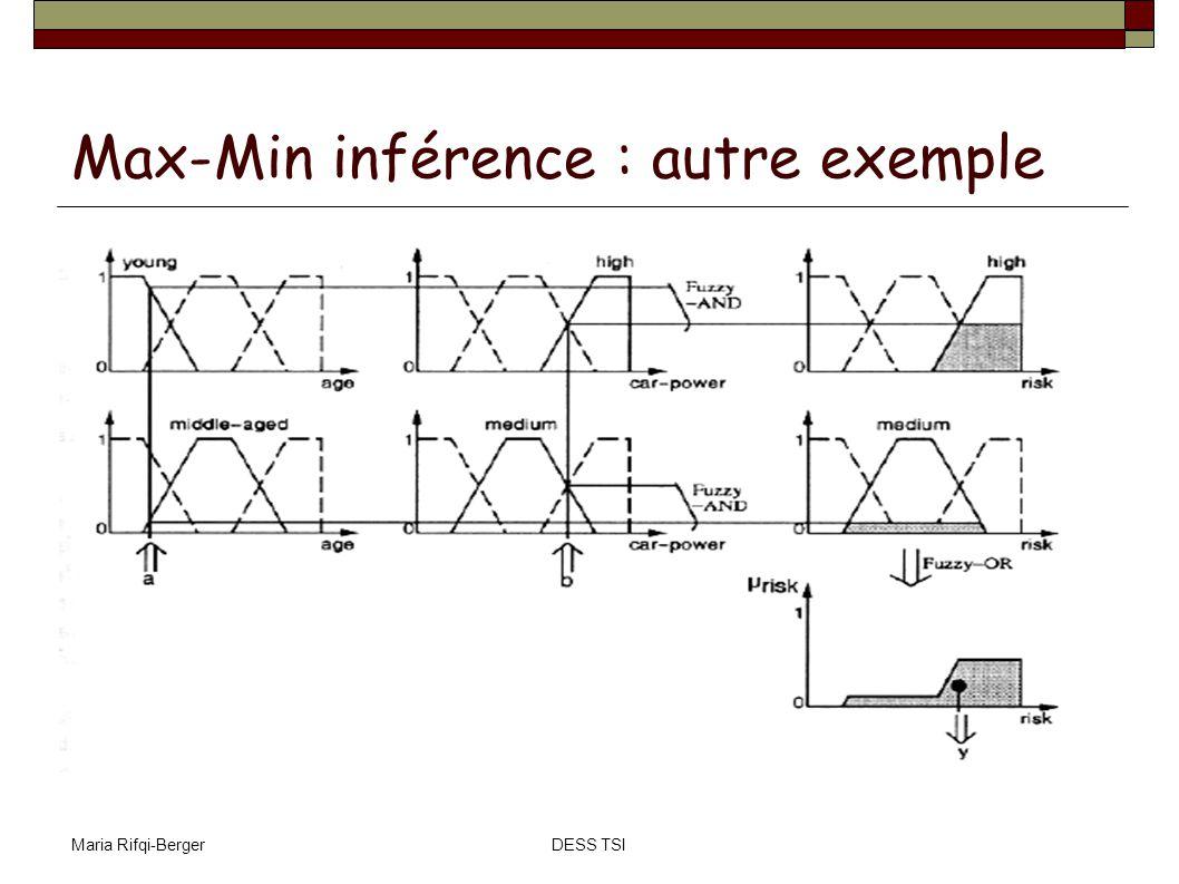Max-Min inférence : autre exemple
