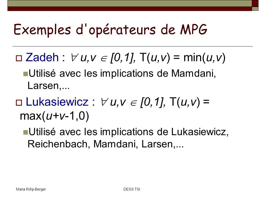 Exemples d opérateurs de MPG