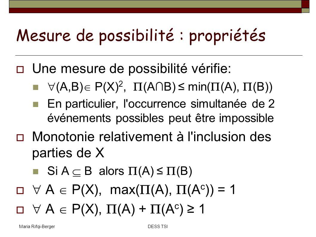 Mesure de possibilité : propriétés