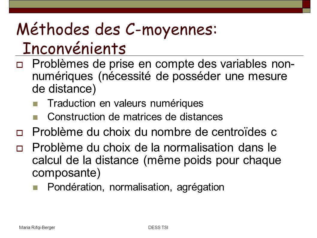 Méthodes des C-moyennes: Inconvénients