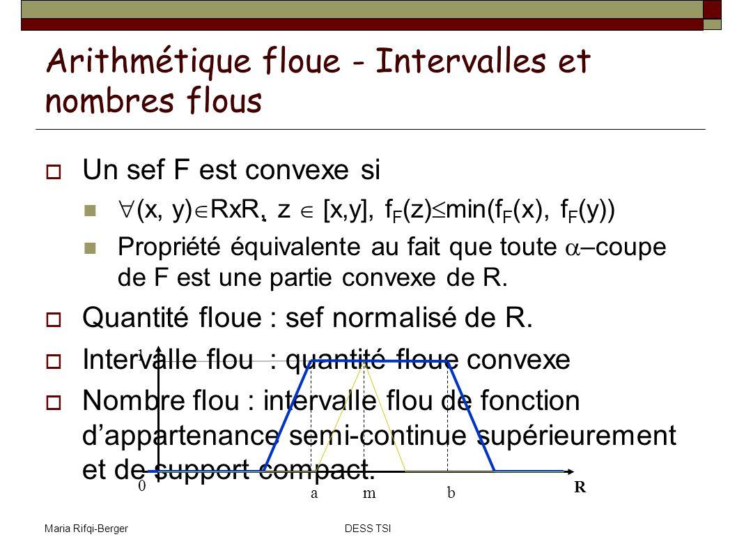 Arithmétique floue - Intervalles et nombres flous
