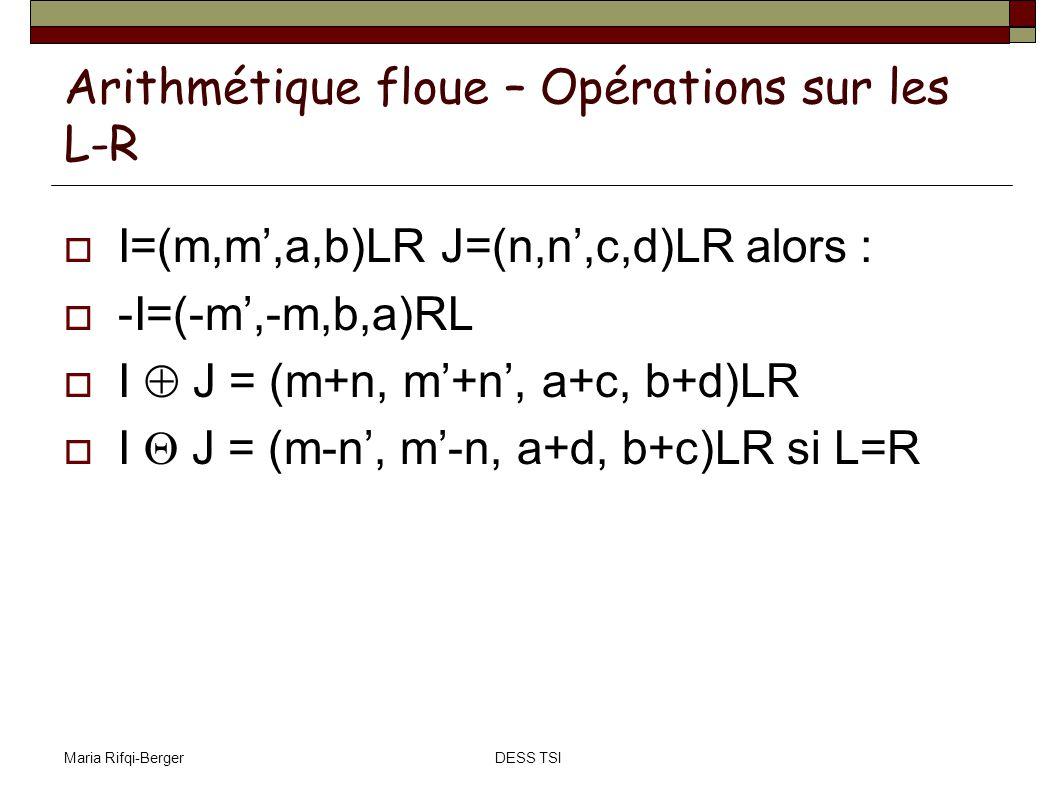 Arithmétique floue – Opérations sur les L-R