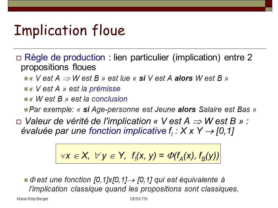 x  X,  y  Y, fI(x, y) = (fA(x), fB(y))