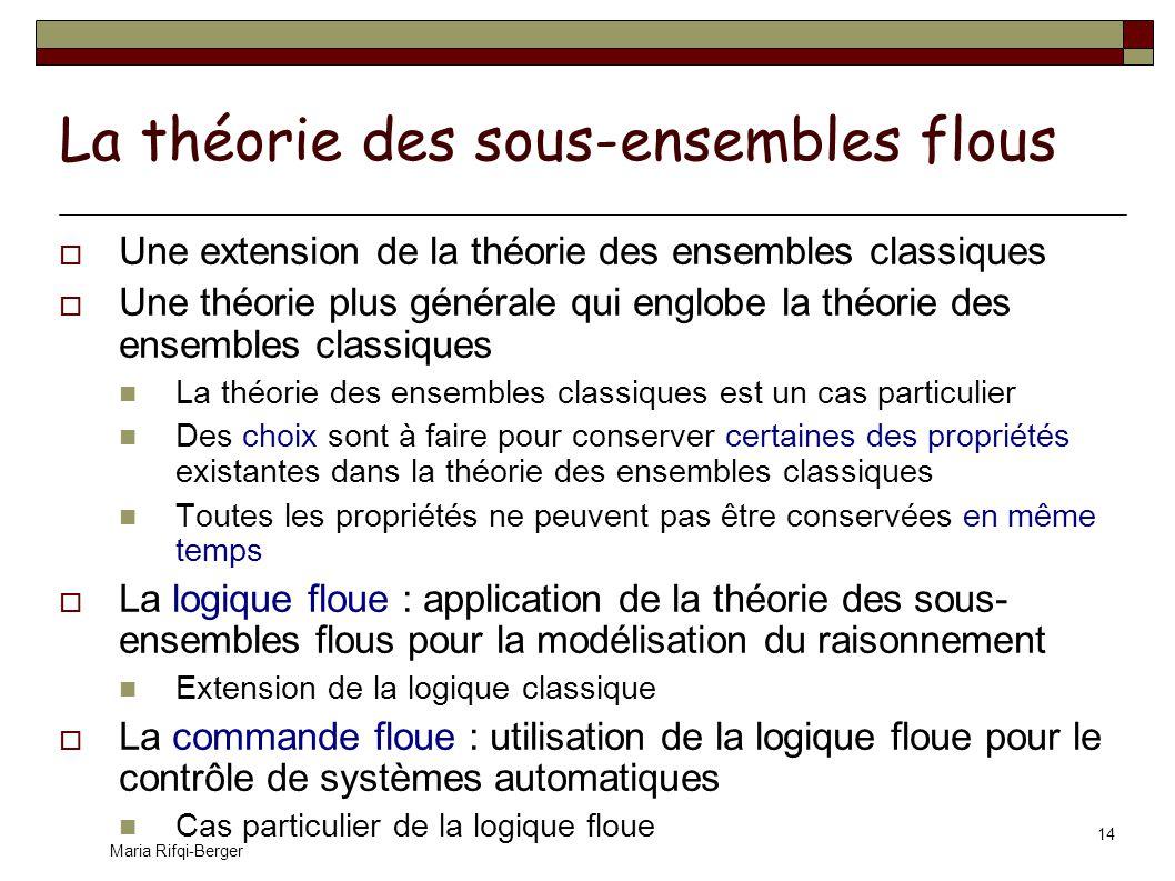 La théorie des sous-ensembles flous