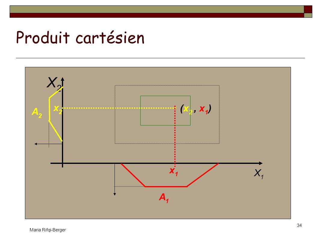 Produit cartésien X2 x2 (x2 , x1) A2 x1 X1 A1