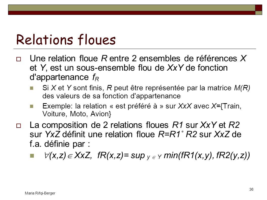Relations floues Une relation floue R entre 2 ensembles de références X et Y, est un sous-ensemble flou de XxY de fonction d appartenance fR.
