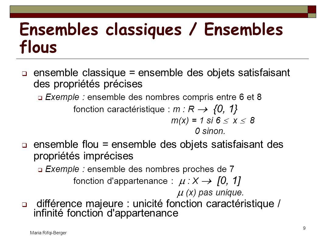 Ensembles classiques / Ensembles flous