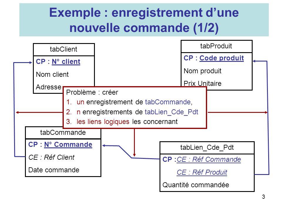 Exemple : enregistrement d'une nouvelle commande (1/2)