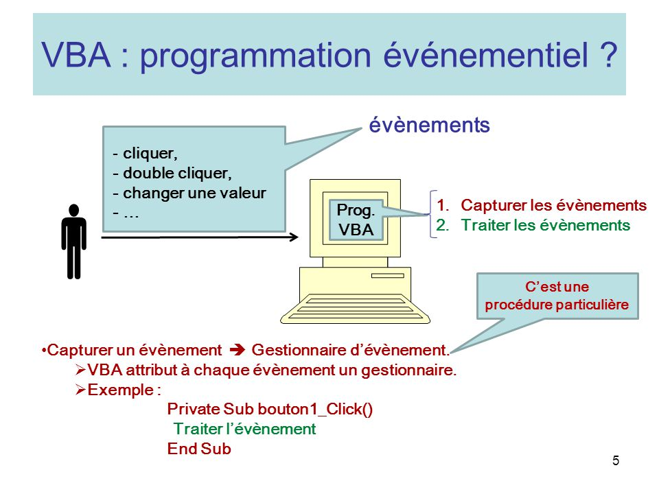 VBA : programmation événementiel