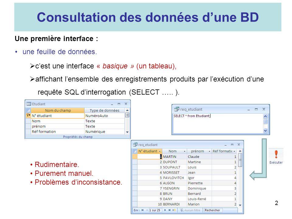 Consultation des données d'une BD