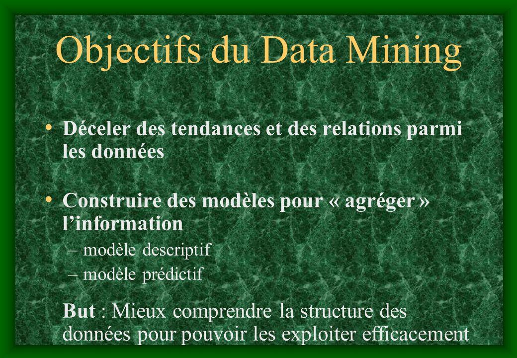 Objectifs du Data Mining