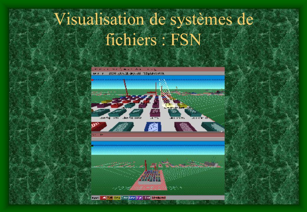 Visualisation de systèmes de fichiers : FSN